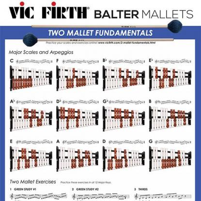 Two Mallet Fundamentals